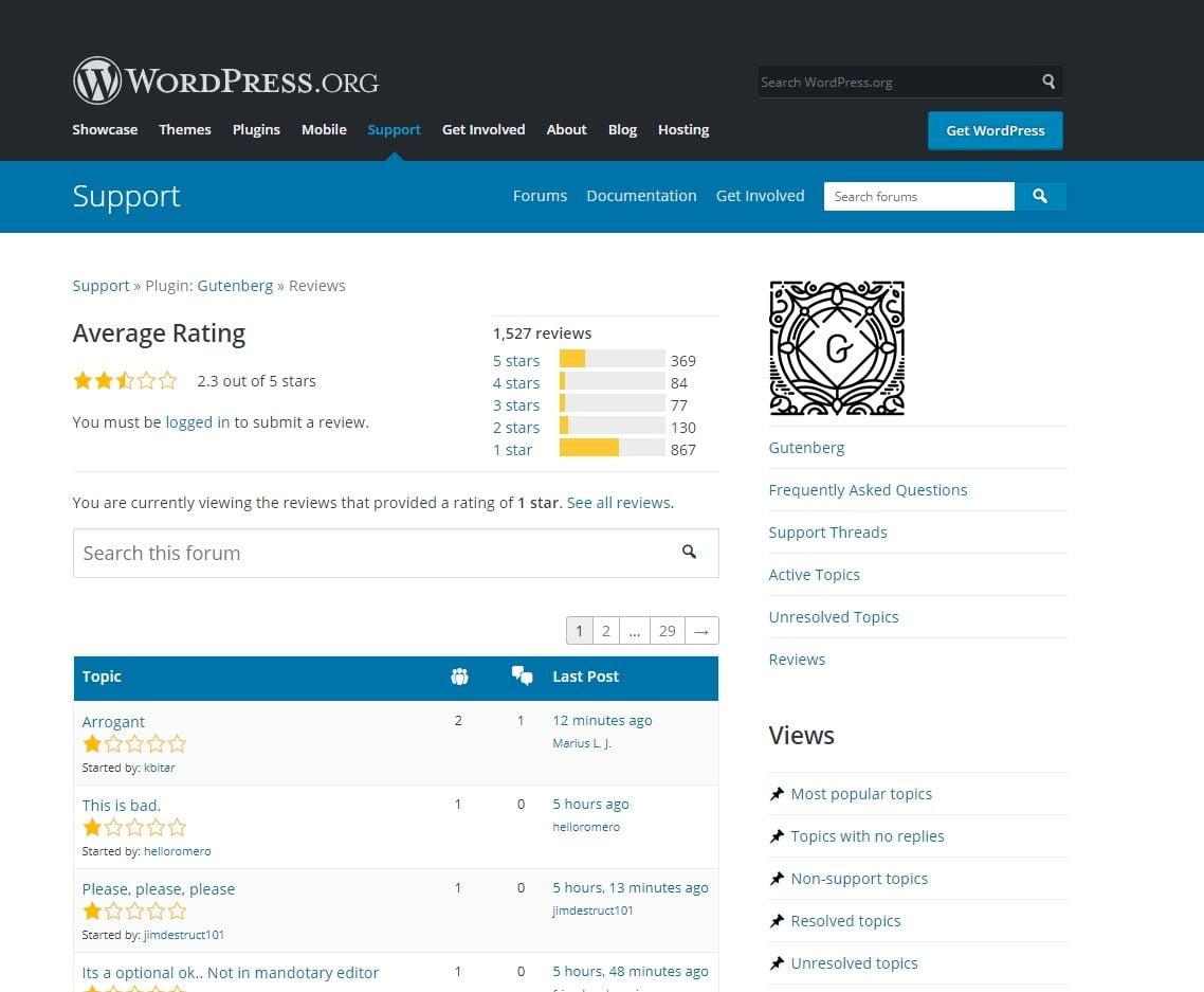 La comunidad de WordPress se está cebando con el editor visual